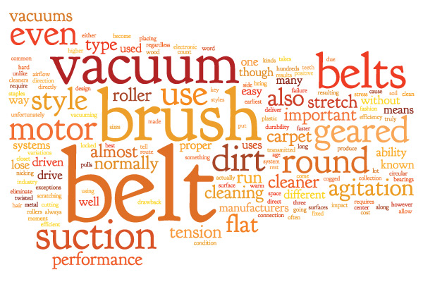 FAQ Vacuum Word Cloud